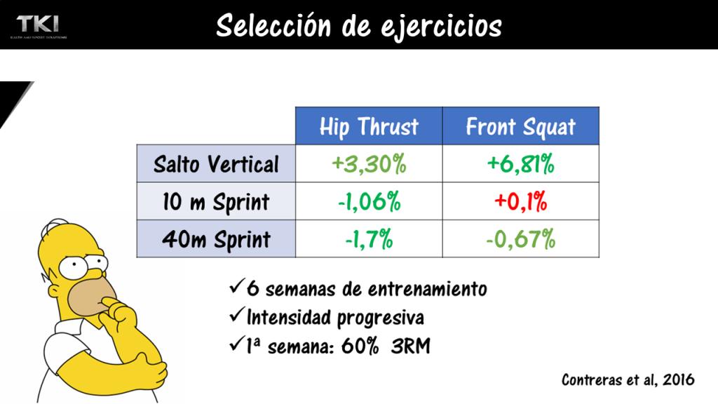 Comparativa de los efectos en el sprint entre el hip thrust y la sentadilla